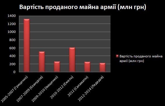 Масштабные сборы с привлечением резервистов стартовали в Украине, - Минобороны - Цензор.НЕТ 1310