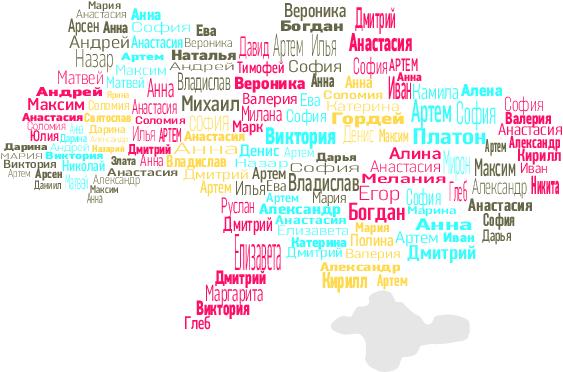 """Популярні імена для дітей в Україні. Інфографіка: """"Вести"""""""