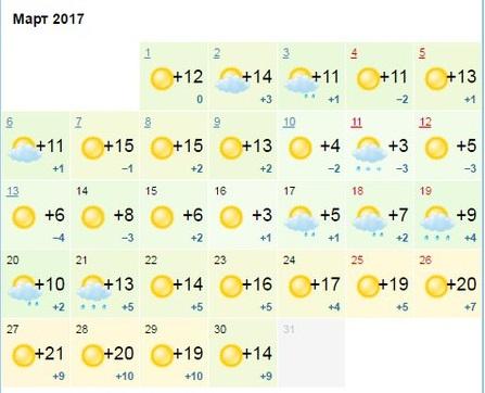 выдача погода иваново брестской обл на август Полная