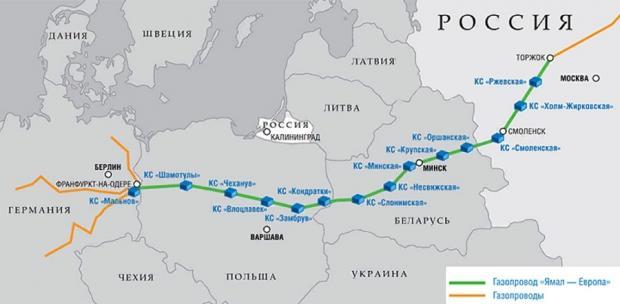 """Газопровід """"Ямал – Європа"""""""