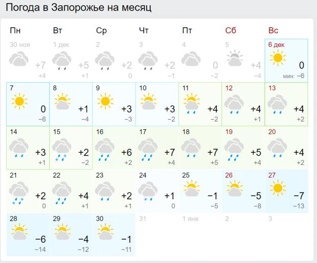 Погода в Україні в грудні 2020 (скріншоти: gismeteo.ua)