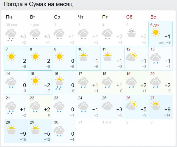 В Україну йдуть морози до -26: які регіони опиняться під ударом