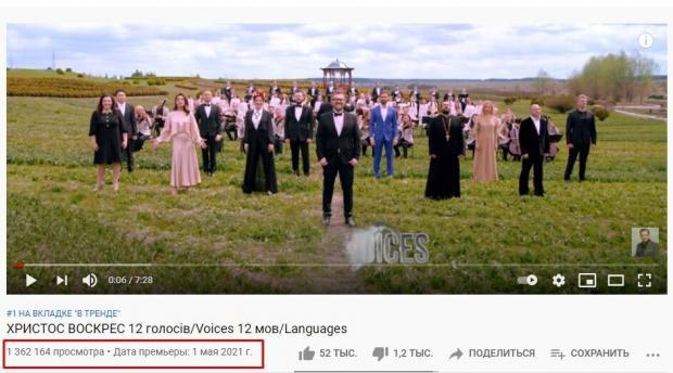 """""""Христос воскрес"""" всього за добу набрав понад 1 млн переглядів в YouTube"""