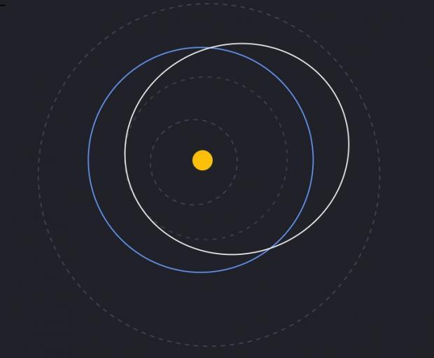 На фото орбіта Землі позначена синім, астероїда 441987 2010 NY65 білим, пунктиром - орбіти Меркурія, Венери і Марса (Ін-Спейс)