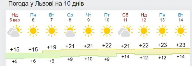В Україні настає бабине літо: синоптики назвали дати
